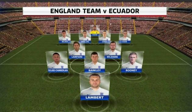 England v Ecuador