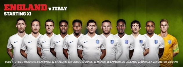 England 1-2 Italy