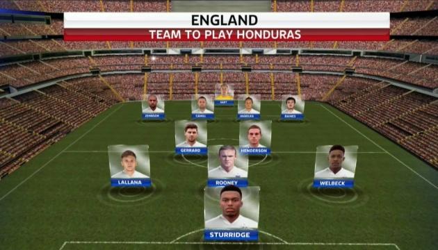 England v Honduras
