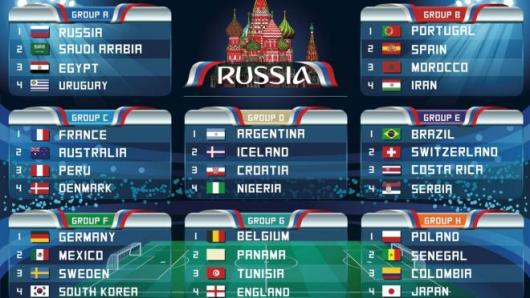 20180516-the18-image-betting-on-the-world-cup-favorites-1280x720.jpeg