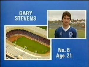 1983 Team News
