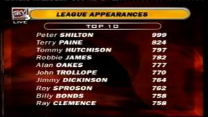 Appearance table