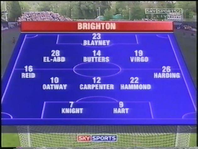 Ipswich 05 Formation