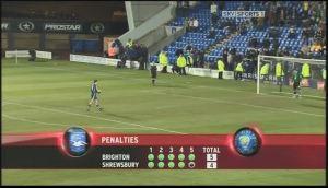 SHR Penalties