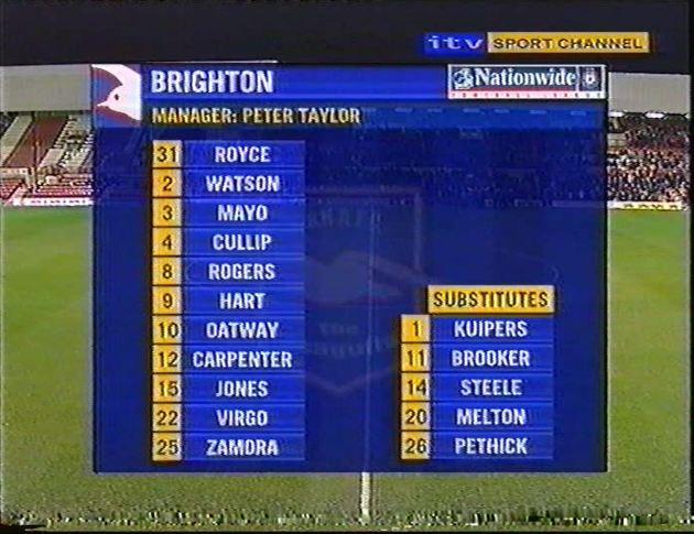 BRE Brighton