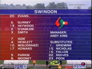 swih swindon