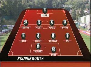 BOU Bournemouth