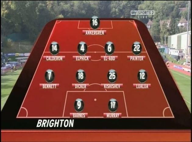 BOU Brighton