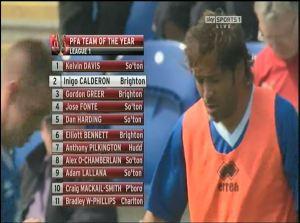 COLU PFA Team