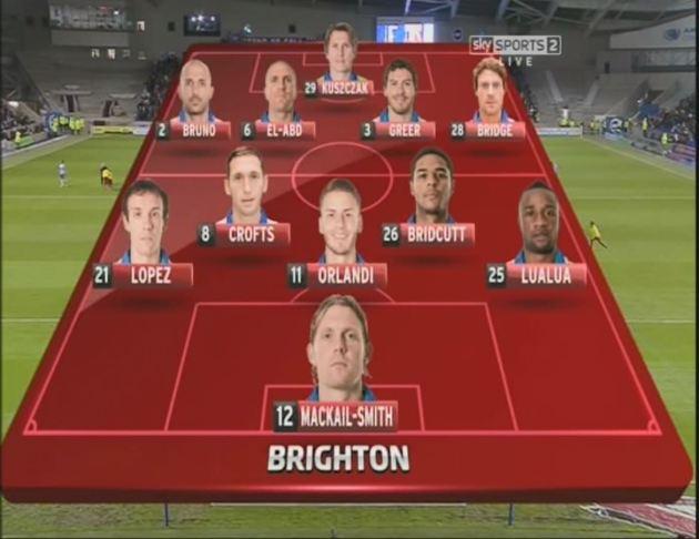 WAT Brighton