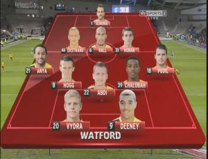 WAT Watford