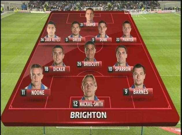 WHAM Brighton