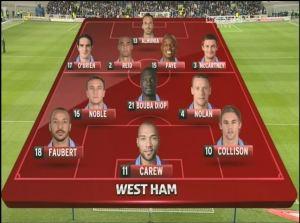 WHAM West Ham