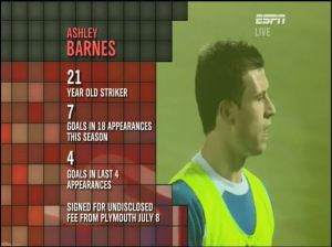 WOK Ashley Barnes