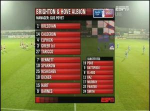 WOK Brighton