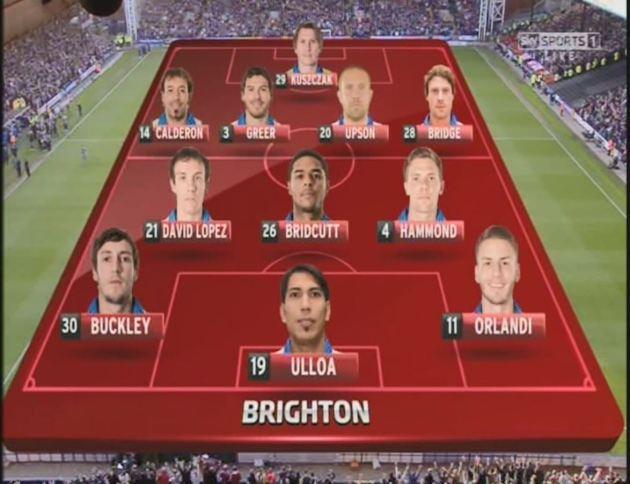 CPA Brighton