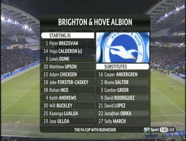 HUL Brighton