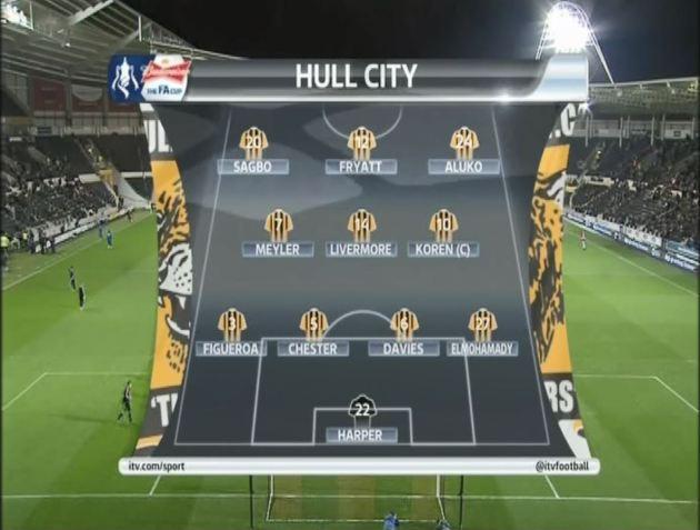 HULR Hull