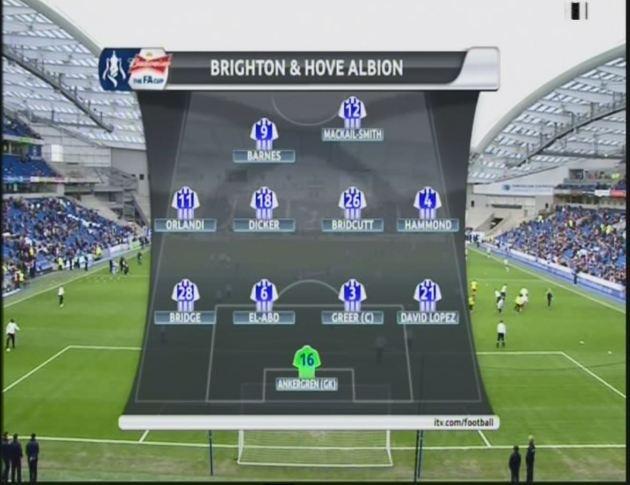ITV Brighton