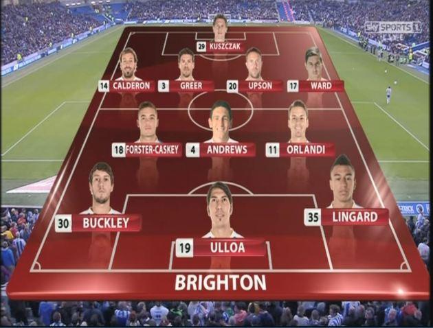DER Brighton