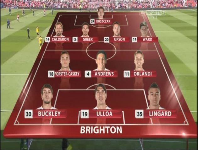 FOR Brighton