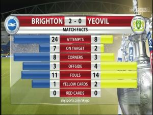 YEO Match Stats
