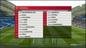ARSW Arsenal