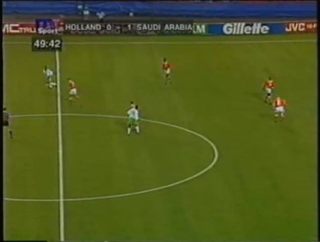ITV Scorebar