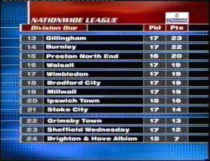 Bradford table