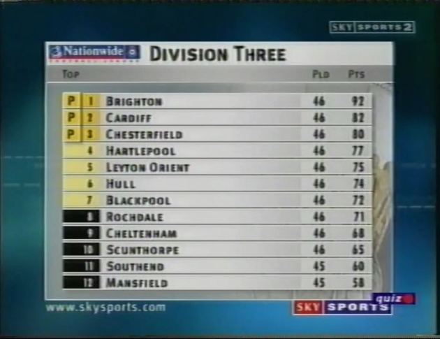 Chesterfield final table
