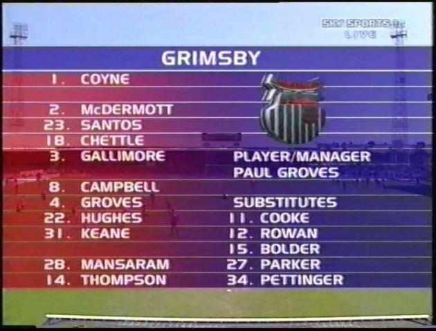 GRI Grimsby