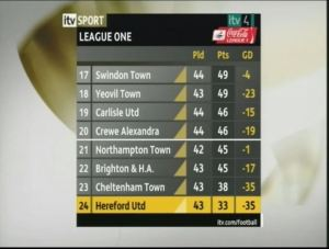 Oldham table