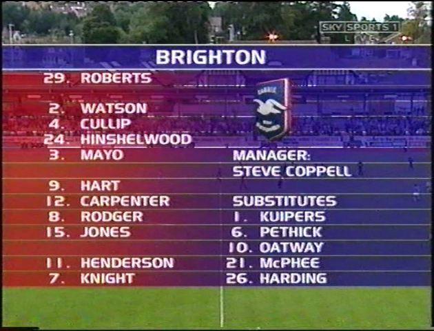 QPR Brighton
