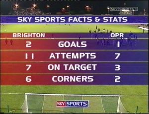 QPR Full Time stats