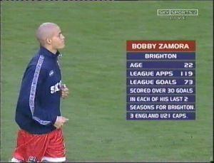 REA Zamora stats