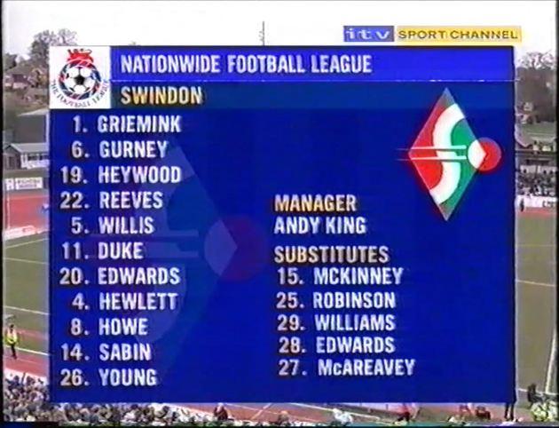 F2 Swindon