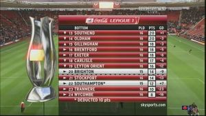Table on Poyet's arrival