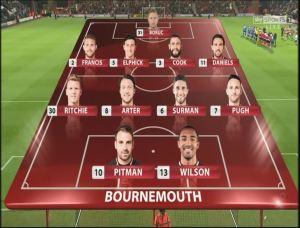 56BOU Bournemouth