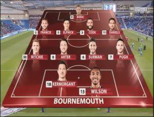 59BOU Bournemouth