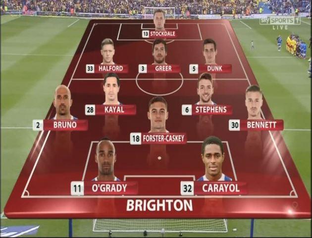 60WAT Brighton