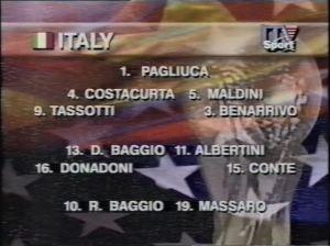 ITV Italy line up