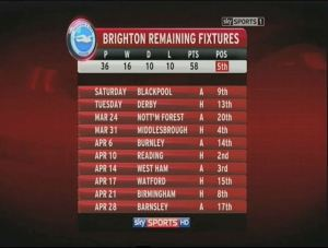 FLW Remaining Fixtures